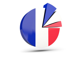 Flag of france, round diagram icon