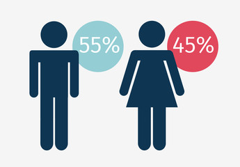 Gender-Based Data Infographic with Pictogram People and Building Icons
