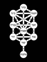 Tree of Life (version 1)