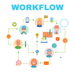 Flat design banner for workflow web page, business process, project management, teamwork, organization. Vector