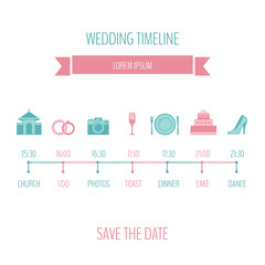 Wedding timeline.