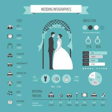 Wedding infographics