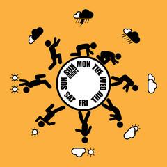 Weekly working life evolution wheel