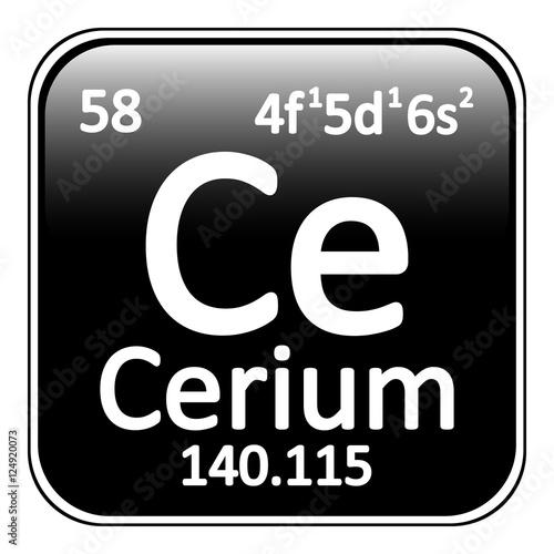 """""""Periodic table e..."""