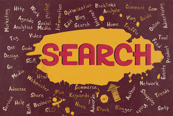 Search, Word Cloud, Blog