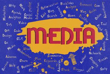 Media, Word Cloud, Blog