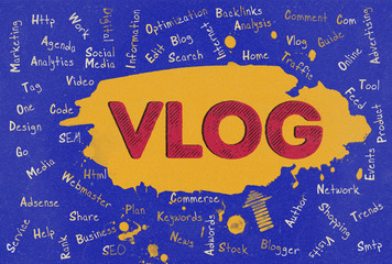 Vlog, Word Cloud, Blog
