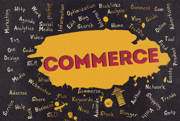 Commerce, Word Cloud, Blog