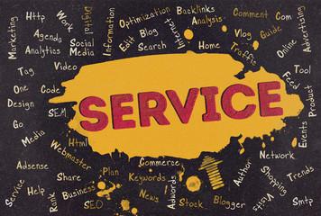 Service, Word Cloud, Blog