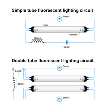 Single and Double tube fluorescent lighting circuit