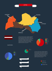 Latvia map, infographic set