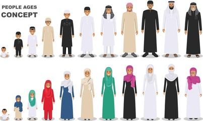 Arab person generations at different ages. Muslim people father, mother, son, daughter, grandmother and grandfather standing together in traditional islamic clothes.