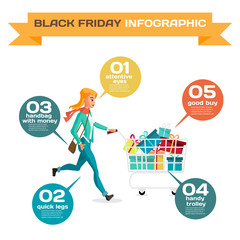Infographics with different characters women shopaholics on Blac