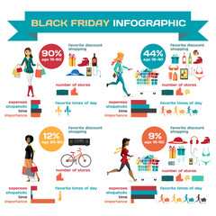 Infographic with shopaholic woman running with a trolley on Blac