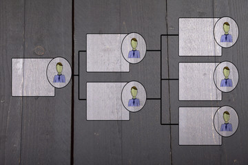 Business organogram with white badges on dark wooden background