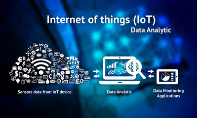 Internet of things (IoT) data analytic concept . Infographic of cloud ,wifi,data analytic,data monitoring application and texts with blur man suit and wifi icons abstract background