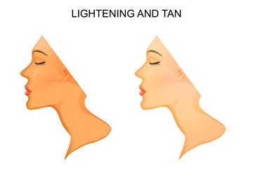 tanning and skin lightening.