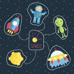 Space concept in cartoon style. Spaceship, flying saucer, green alien, astronaut, Moon, satellite vector icons set isolated on starry background. Astronomic illustration for childrens book design