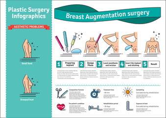 Vector Illustrated set with breast augmentation surgery