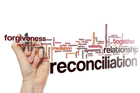 Reconciliation word cloud