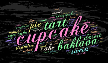 Cupcake. Word cloud, grunge background. Food concept.