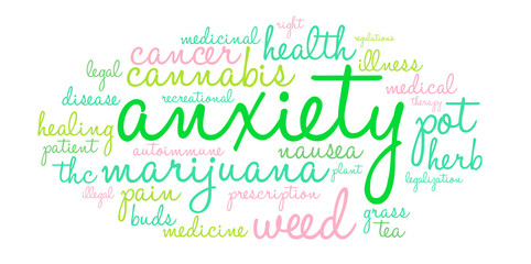 Anxiety Marijuana word cloud on a white background.