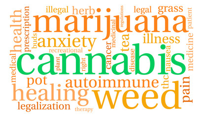 Cannabis Word Cloud