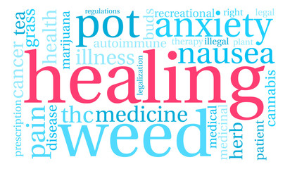 Healing Marijuana word cloud on a white background.