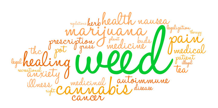 Weed Word Cloud on a white background.