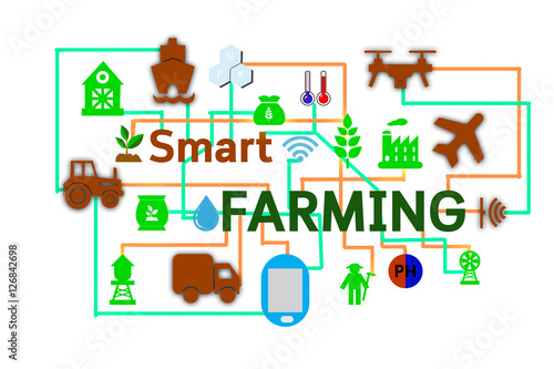 Quot Internet Of Things Argiculture Concept Smart Farming