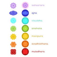 Chakras icons