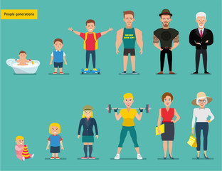 People generations at different ages. Flat cartoon illustration