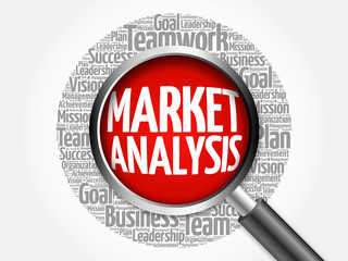 Market Analysis word cloud with magnifying glass, business concept