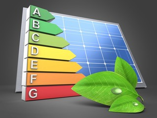 3d illustration of energy ranking over gray background with solar panel and green leaf