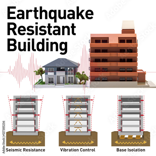 earthquake opposition building essay