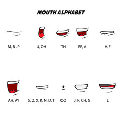 Mouth alphabet. Character mouth lip sync. Design element for character voice  animation, motion design. Vector illustration.