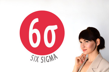 Six sigma. DMAIC. DFSS. DMADV. Design for six sigma