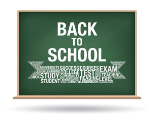 Back to School on green chalkboard isolated background