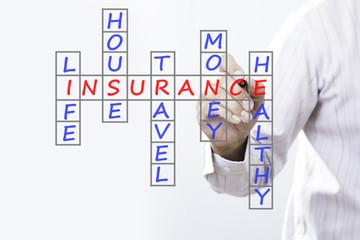 Businessman writing  life insurance, house insurance, home insur