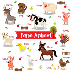 Farm Animal cartoon on white background with animal name. Goat. Chicken. Chick. Goose. Donkey. Sheep. Horse. Duck. Rabbit. Pig. Dog. Cow. Turkey. Vector illustration.