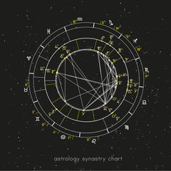Example of the astrological synastry chart of the planets in the houses, signs and aspects between planets