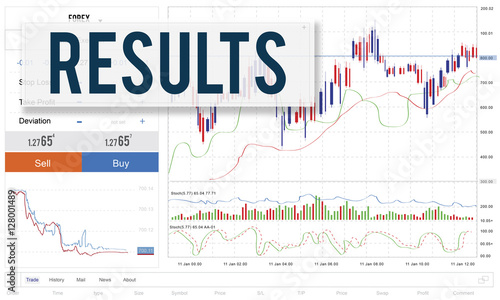 Forex trade results