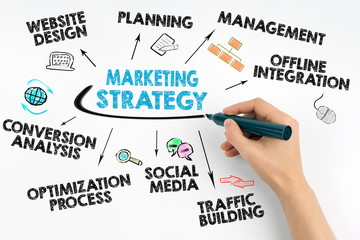 Hand with marker writing - Marketing Strategy Business concept Wall mural