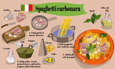 Step by step spaghetti carbonara recipe with hand drawn ingredients. Italian cuisine. Pasta.