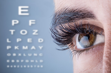 Close-up of woman's eye. macro beautiful female eye.Alphabetical eye test.