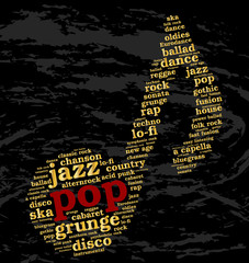 Ska  Word cloud, musical notes, gradient gray background