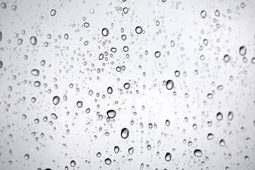 Raindrop Backgrounds