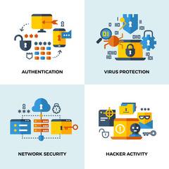 Internet security, cloud technology services data protection vector concepts set