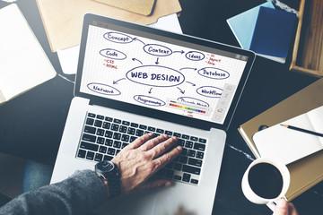 Wall Mural - Web Design Ideas Creativity Programming Networking Software Conc