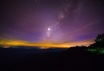 Milky Way Galaxy over Mountain at Night,